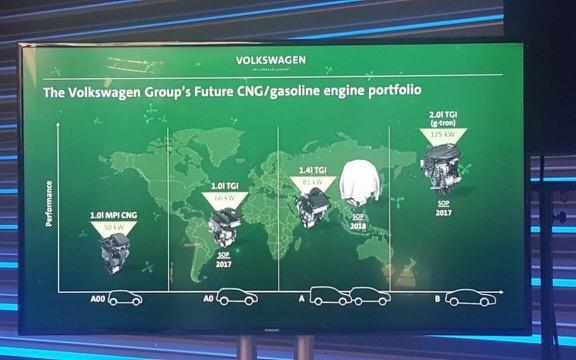 Máme unikátní informace z privátní prezentace VW